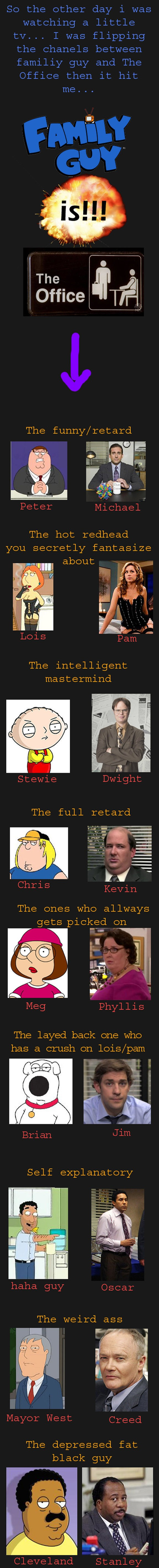 Family Guy - The Office