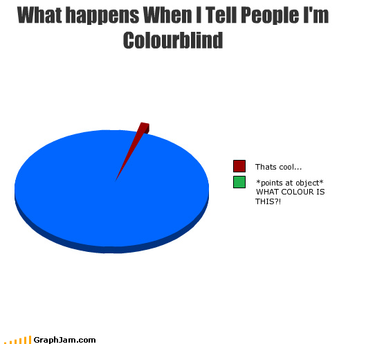 this-is-what-happens-when-i-tell-people-that-i'm-colorblind.