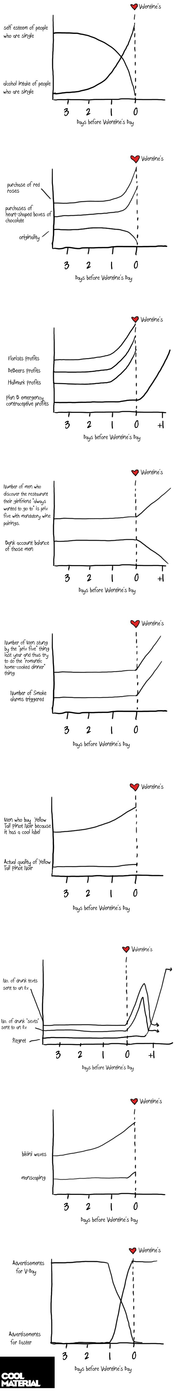 This Just About Sums Up Valentine's Day.
