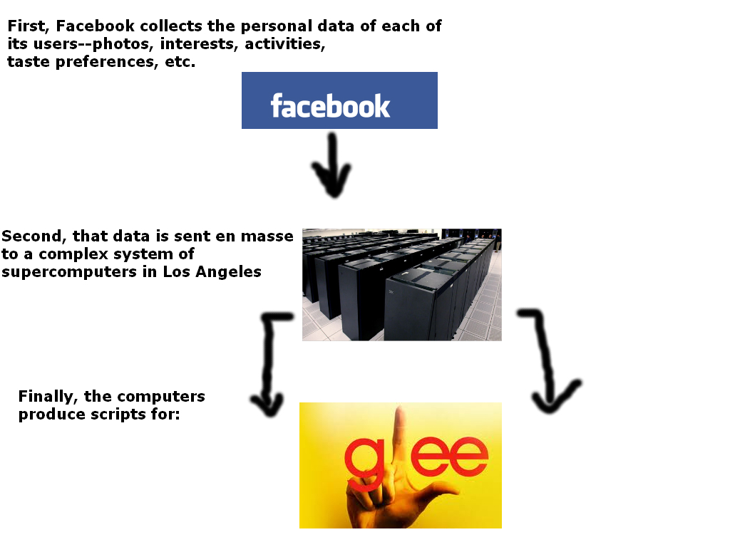 what-facebook-is-really-doing-with-all-of-our-data...