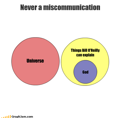 funny graphs - Venn Diagrams? You Can't Explain That