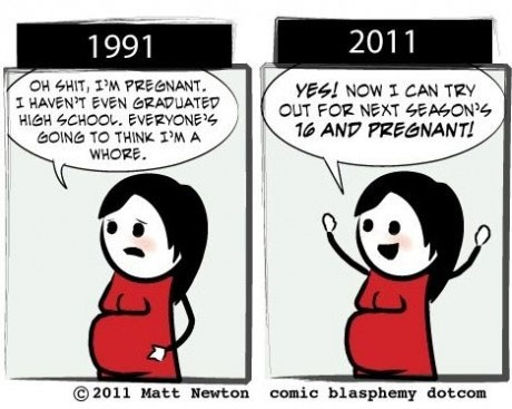 1991 Vs 2011: Pregnancy