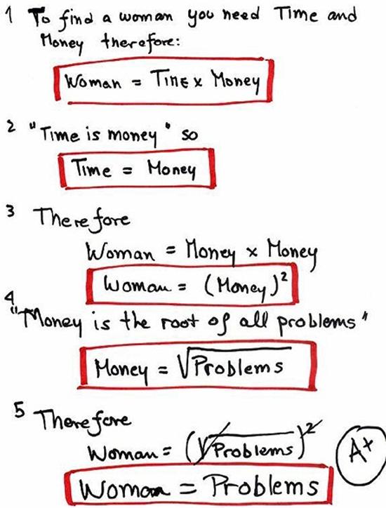 Algebra Quotes