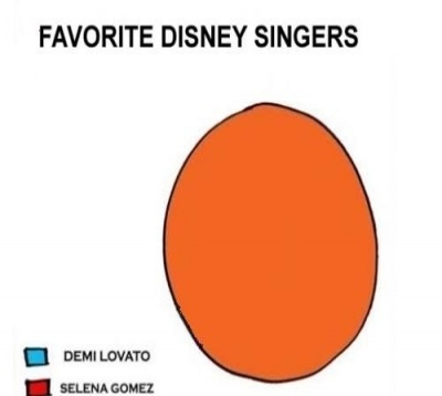 Best Disney Singers (PIC) | Funny Pictures, Quotes, Pics ...