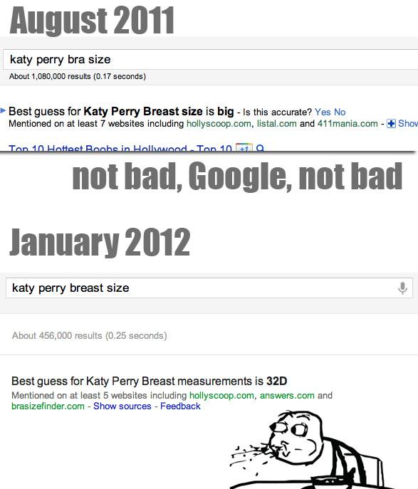 katy perry google