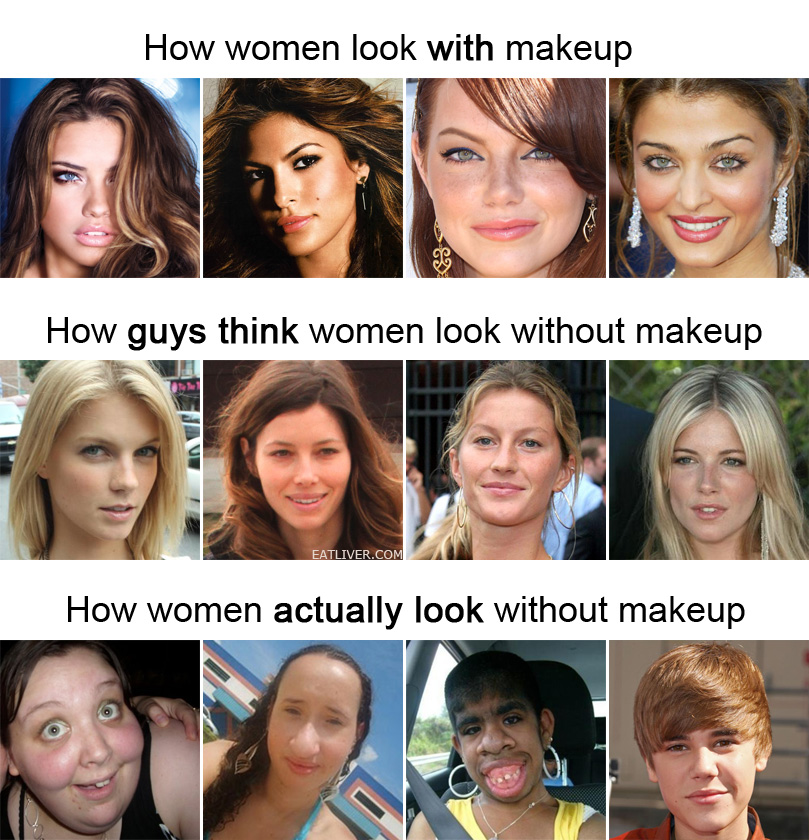 The truth about makeup