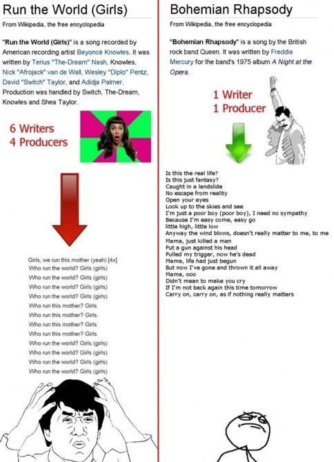 Lyrics writing skills  Beyonce vs Freddie Mercury | Funny