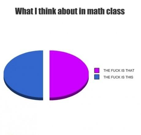 Thinks I Think About In Math Class | Funny Pictures ...