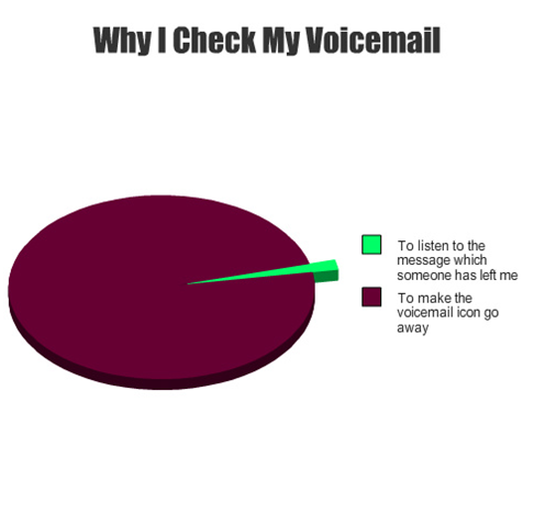Why I check my voicemail | Funny Pictures, Quotes, Pics ...