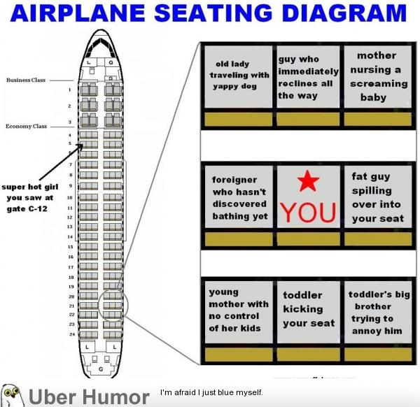 Airplane Seating Diagram Funny S Quotes Photos. Funny S. Seat. Airplane Seating Schematic At Scoala.co