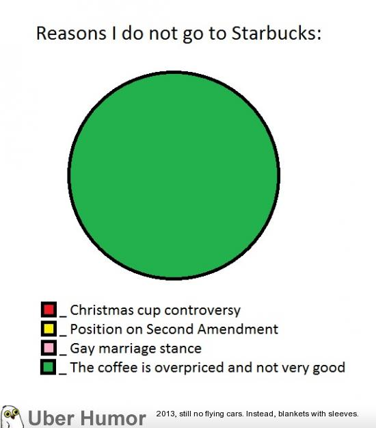 In light of the recent Starbucks controversy… | Funny ...