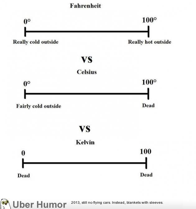 A Handy Temperature Conversion Chart  Funny Pictures Quotes Pics