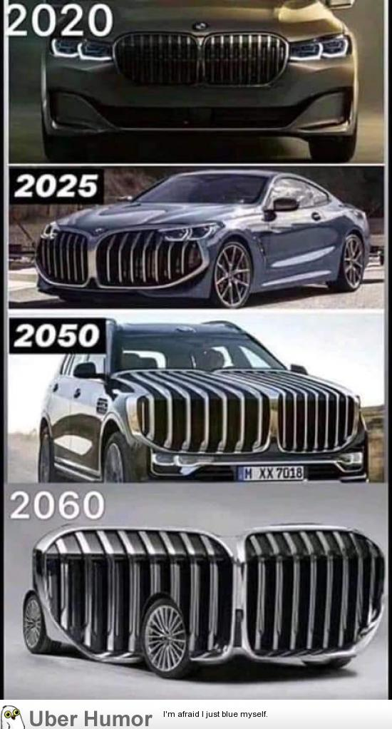 The evolution of the BMW.